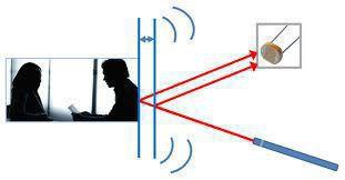 Как сделать звук направленным